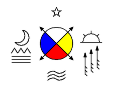 Flag of the lipan apache band of texas