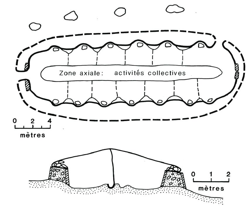 Schematisation de la maison longue dorsetienne tire de plumet 1985 230 schledermann